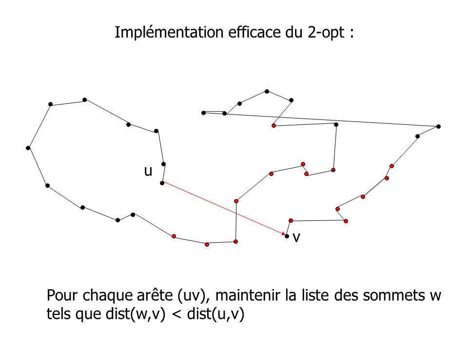Pour chaque arête (uv), maintenir la liste des sommets w tels que dist(w,v) < dist(u,v) u v Implémentation efficace du 2-opt :