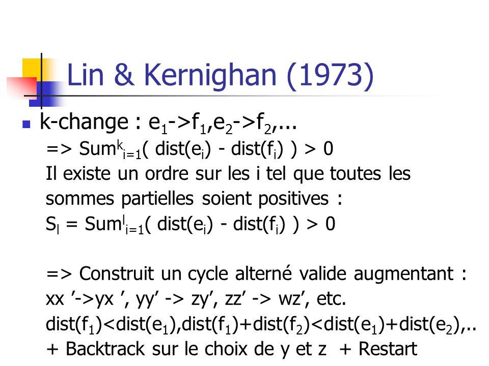 Lin & Kernighan (1973) k-change : e 1 ->f 1,e 2 ->f 2,... => Sum k i=1 ( dist(e i ) - dist(f i ) ) > 0 Il existe un ordre sur les i tel que toutes les
