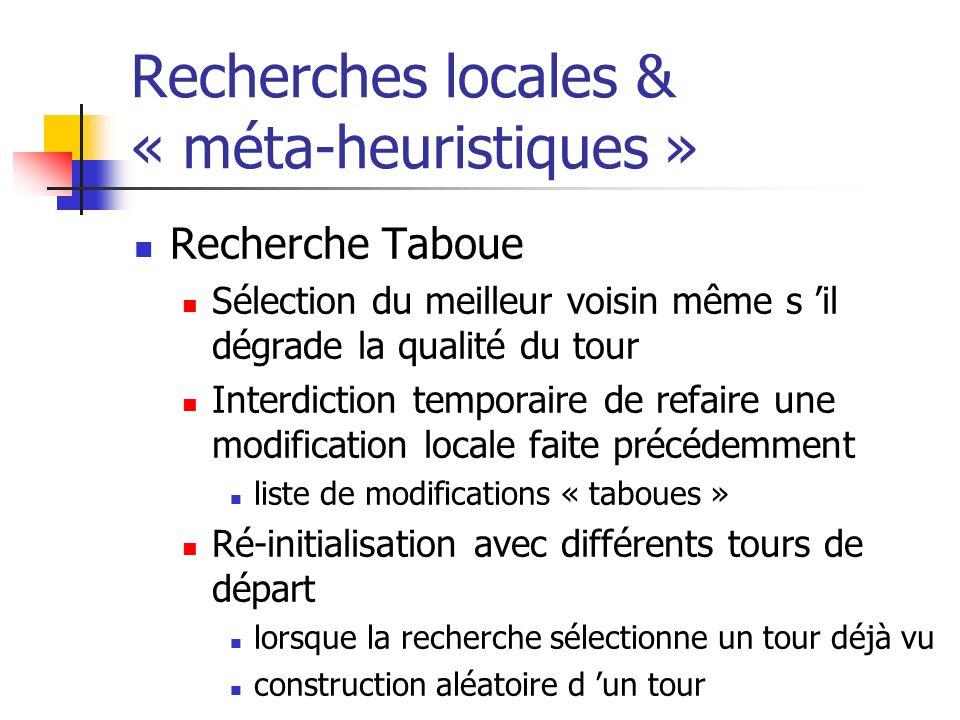 Recherches locales & « méta-heuristiques » Recherche Taboue Sélection du meilleur voisin même s il dégrade la qualité du tour Interdiction temporaire