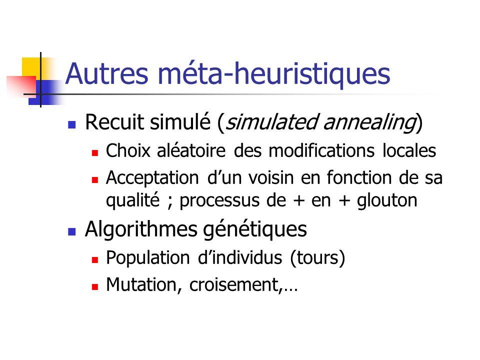 Autres méta-heuristiques Recuit simulé (simulated annealing) Choix aléatoire des modifications locales Acceptation dun voisin en fonction de sa qualit
