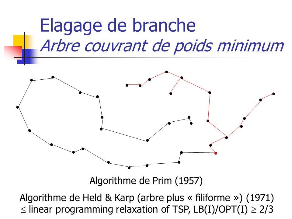 Elagage de branche Arbre couvrant de poids minimum Algorithme de Prim (1957) Algorithme de Held & Karp (arbre plus « filiforme ») (1971) linear progra
