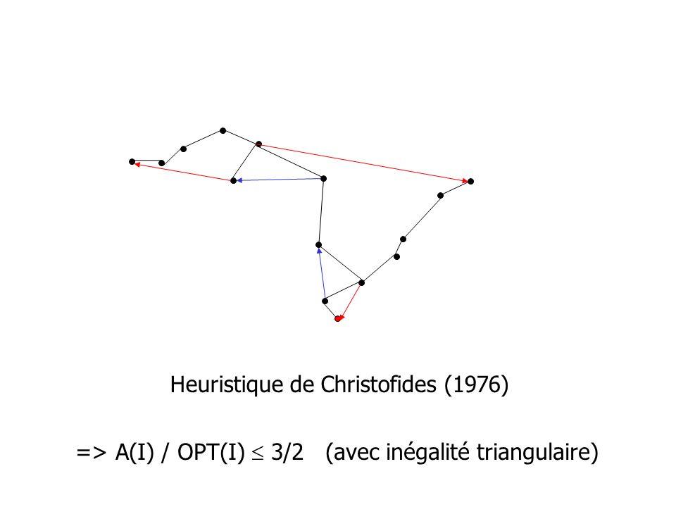 Heuristique de Christofides (1976) => A(I) / OPT(I) 3/2 (avec inégalité triangulaire)