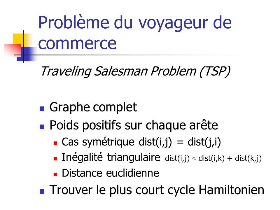Problème du voyageur de commerce Traveling Salesman Problem (TSP) Graphe complet Poids positifs sur chaque arête Cas symétrique dist(i,j) = dist(j,i)