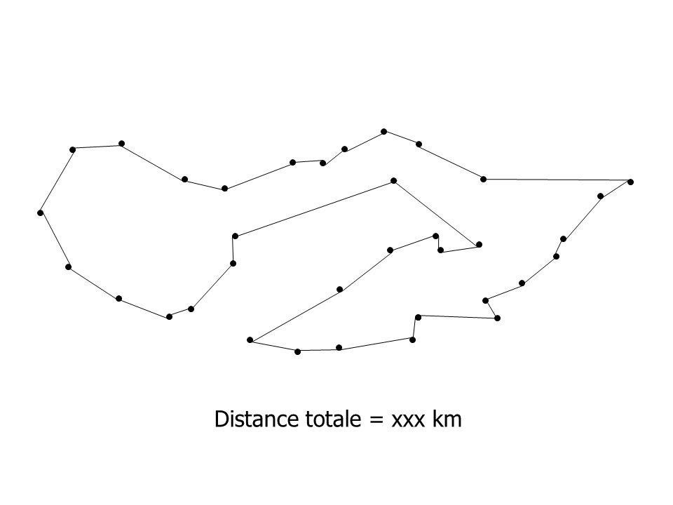 Distance totale = xxx km