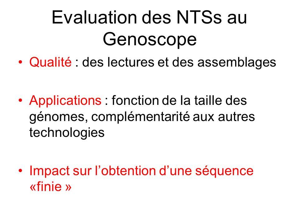 Evaluation des NTSs au Genoscope Qualité : des lectures et des assemblages Applications : fonction de la taille des génomes, complémentarité aux autre