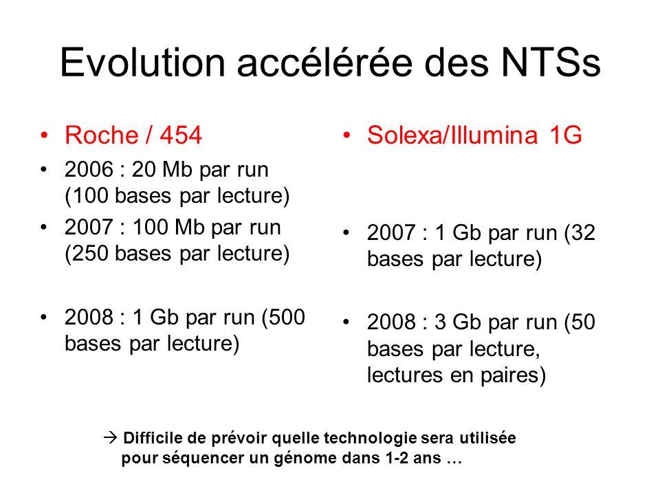 Evolution accélérée des NTSs Roche / 454 2006 : 20 Mb par run (100 bases par lecture) 2007 : 100 Mb par run (250 bases par lecture) 2008 : 1 Gb par ru