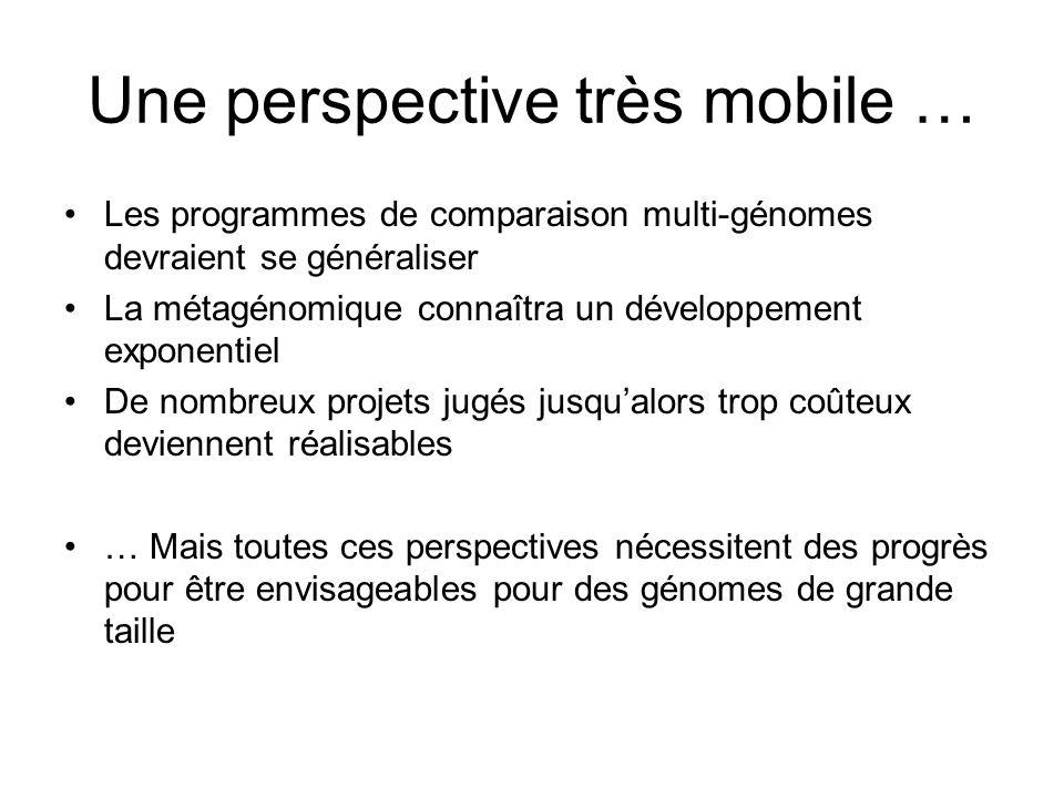Une perspective très mobile … Les programmes de comparaison multi-génomes devraient se généraliser La métagénomique connaîtra un développement exponen