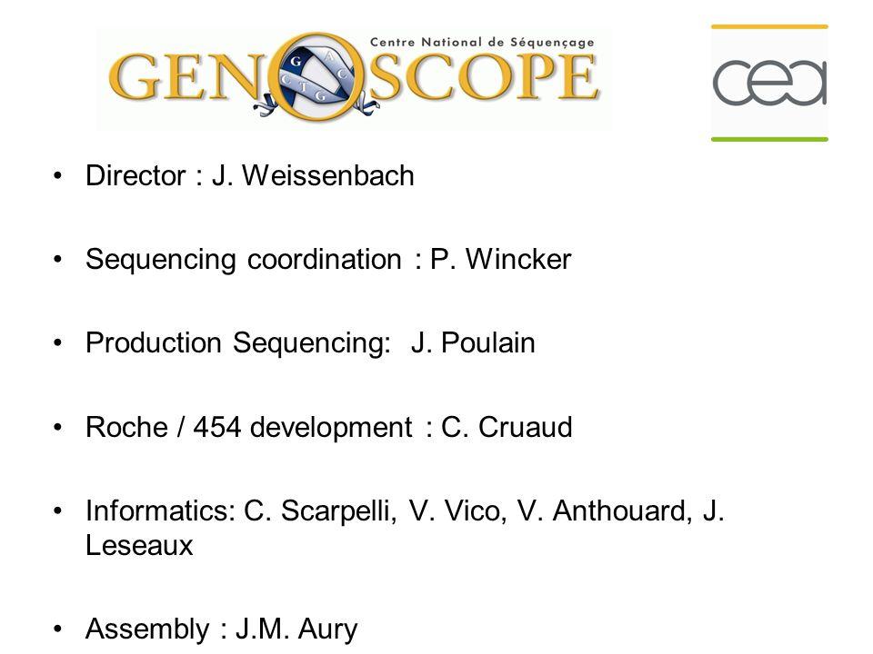 Director : J. Weissenbach Sequencing coordination : P. Wincker Production Sequencing: J. Poulain Roche / 454 development : C. Cruaud Informatics: C. S