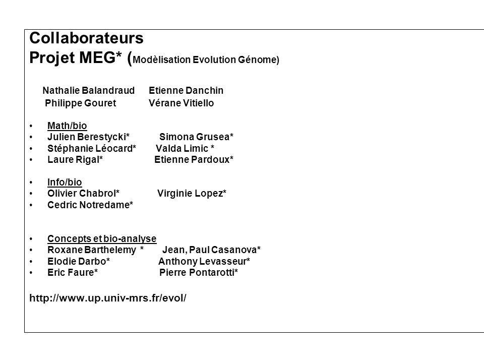 Collaborateurs Projet MEG* ( Modèlisation Evolution Génome) Nathalie Balandraud Etienne Danchin Philippe Gouret Vérane Vitiello Math/bio Julien Berest