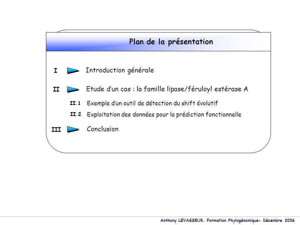 Anthony LEVASSEUR. Formation Phylogénomique- Décembre 2006 Plan de la présentation Introduction générale Exemple dun outil de détection du shift évolu