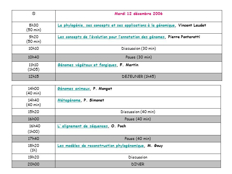 Mardi 12 décembre 2006 8h30 (50 min) La phylogénie, ses concepts et ses applications à la génomiqueLa phylogénie, ses concepts et ses applications à la génomique, Vincent Laudet 9h20 (50 min) Les concepts de lévolution pour lannotation des génomesLes concepts de lévolution pour lannotation des génomes, Pierre Pontarotti 10h10Discussion (30 min) 10h40Pause (30 min) 11h10 (1h05) Génomes végétaux et fongiquesGénomes végétaux et fongiques, F.