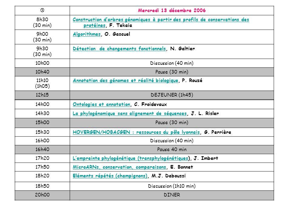 Mercredi 13 décembre 2006 8h30 (30 min) Construction darbres génomiques à partir des profils de conservations des protéinesConstruction darbres génomiques à partir des profils de conservations des protéines, F.