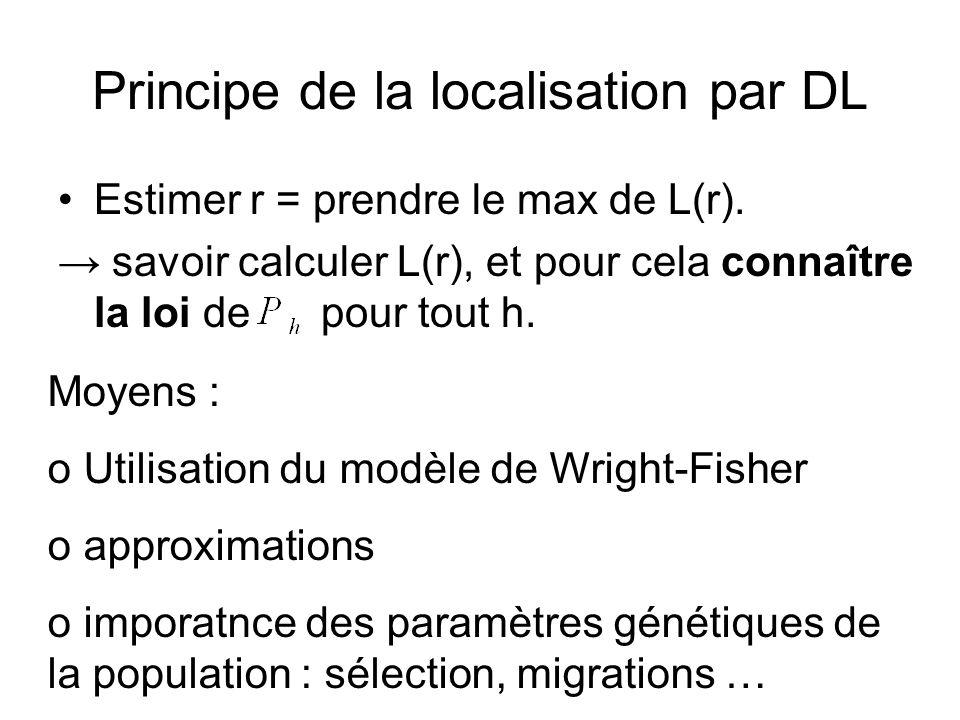 Principe de la localisation par DL Estimer r = prendre le max de L(r). savoir calculer L(r), et pour cela connaître la loi de pour tout h. Moyens : o