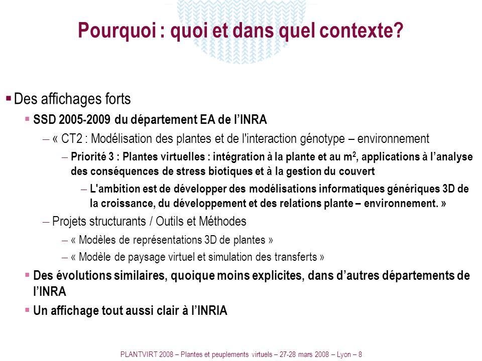 PLANTVIRT 2008 – Plantes et peuplements virtuels – 27-28 mars 2008 – Lyon – 8 Pourquoi : quoi et dans quel contexte? Des affichages forts SSD 2005-200