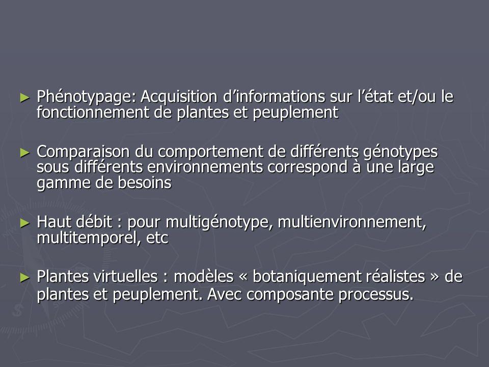 Phénotypage: Acquisition dinformations sur létat et/ou le fonctionnement de plantes et peuplement Phénotypage: Acquisition dinformations sur létat et/