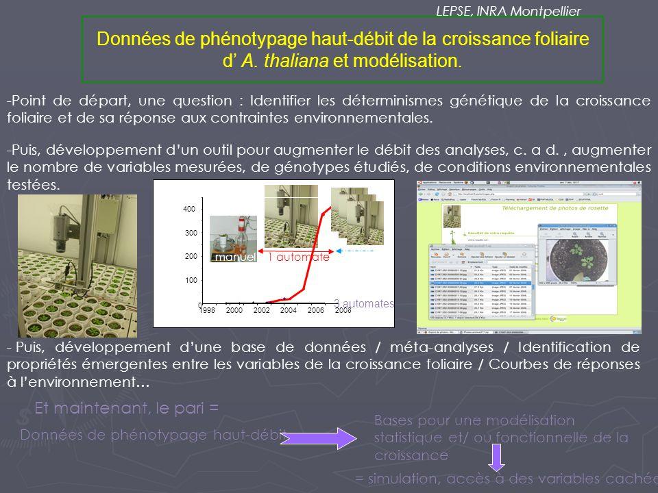 Données de phénotypage haut-débit de la croissance foliaire d A. thaliana et modélisation. LEPSE, INRA Montpellier -Point de départ, une question : Id