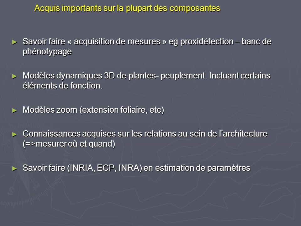 Acquis importants sur la plupart des composantes Savoir faire « acquisition de mesures » eg proxidétection – banc de phénotypage Savoir faire « acquis