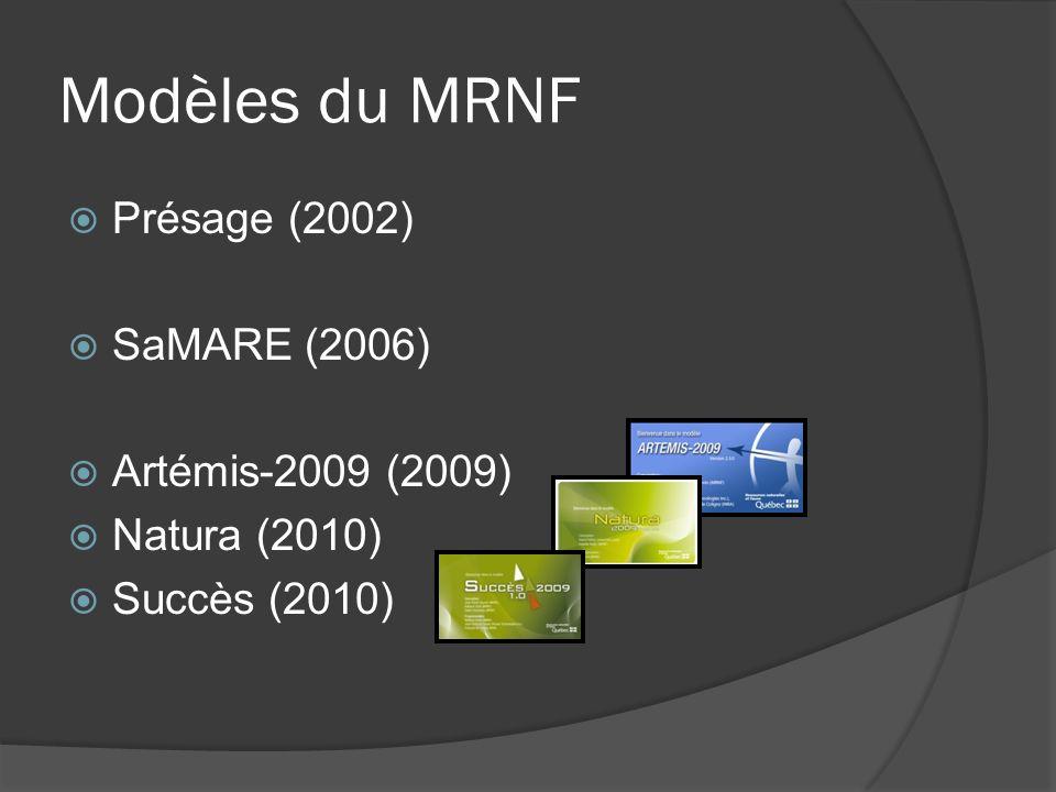 Modèles du MRNF Présage (2002) SaMARE (2006) Artémis-2009 (2009) Natura (2010) Succès (2010)
