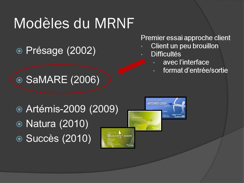 Modèles du MRNF Présage (2002) SaMARE (2006) Artémis-2009 (2009) Natura (2010) Succès (2010) Premier essai approche client Client un peu brouillon Difficultés avec linterface format dentrée/sortie