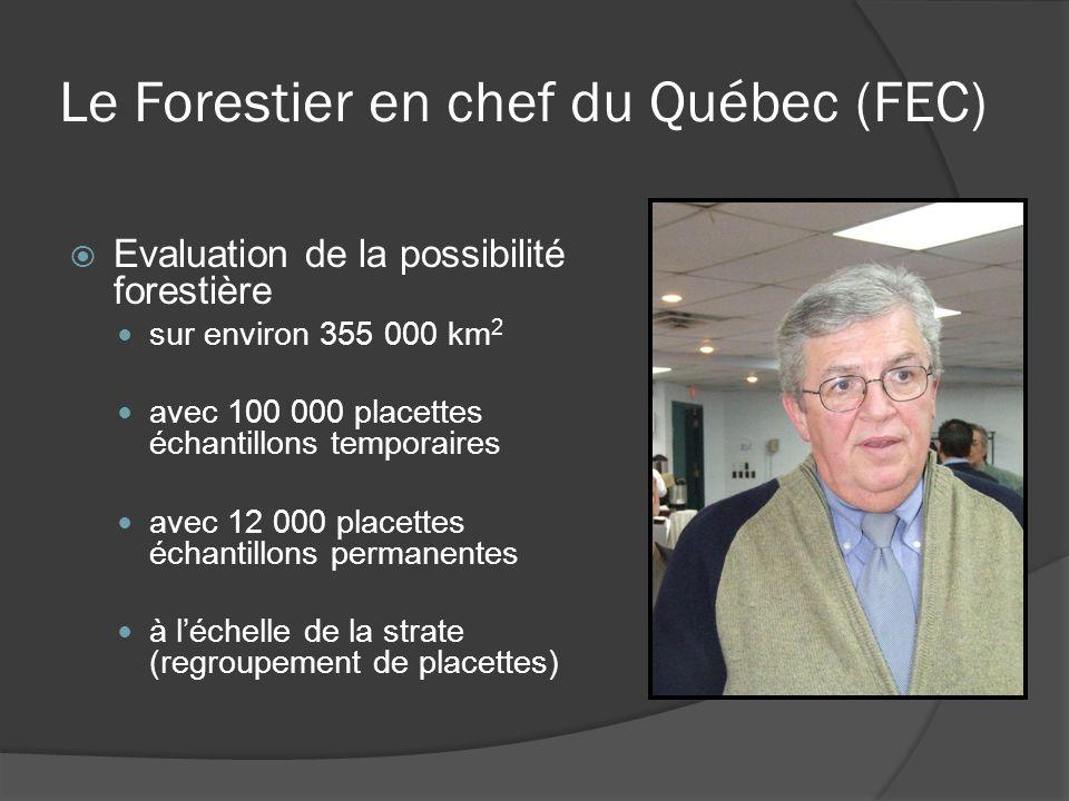 Le Forestier en chef du Québec (FEC) Evaluation de la possibilité forestière sur environ 355 000 km 2 avec 100 000 placettes échantillons temporaires avec 12 000 placettes échantillons permanentes à léchelle de la strate (regroupement de placettes)