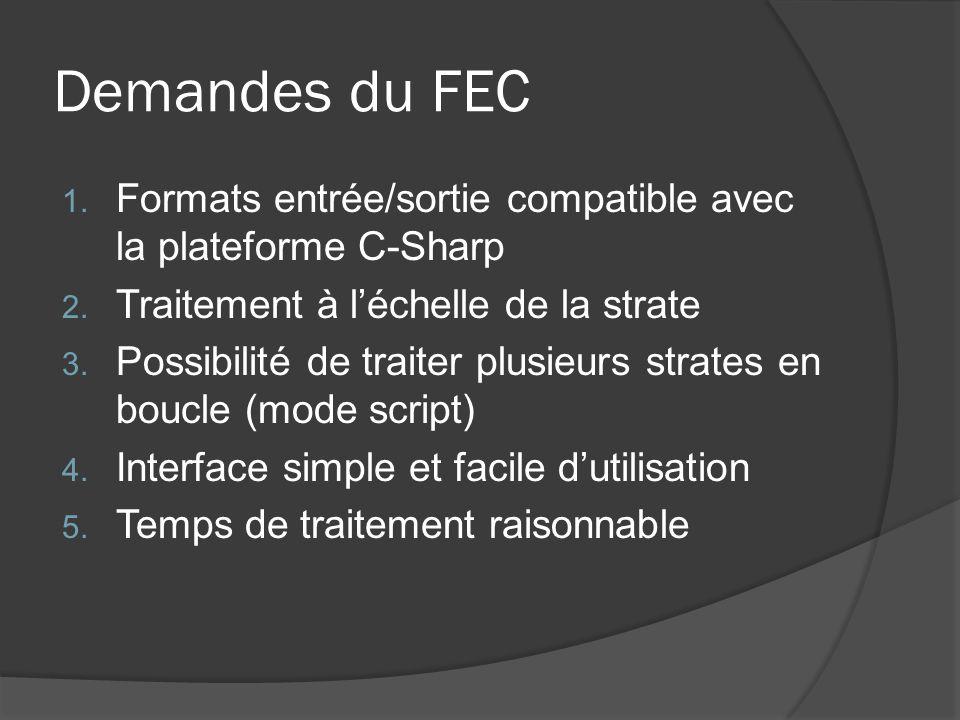 Demandes du FEC 1. Formats entrée/sortie compatible avec la plateforme C-Sharp 2.