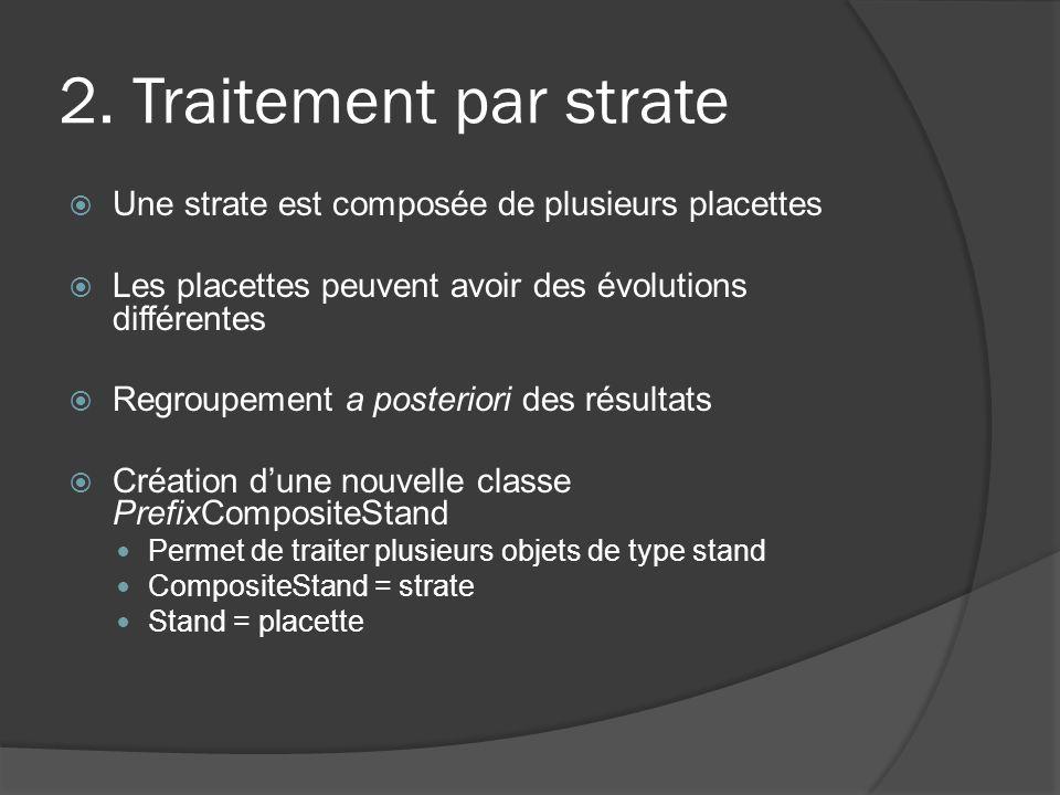 2. Traitement par strate Une strate est composée de plusieurs placettes Les placettes peuvent avoir des évolutions différentes Regroupement a posterio