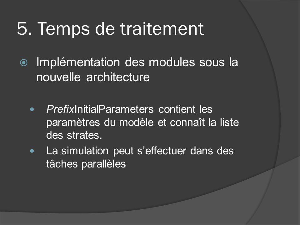 5. Temps de traitement Implémentation des modules sous la nouvelle architecture PrefixInitialParameters contient les paramètres du modèle et connaît l