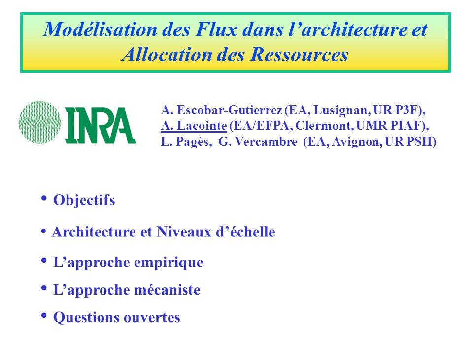Modélisation des Flux dans larchitecture et Allocation des Ressources A.