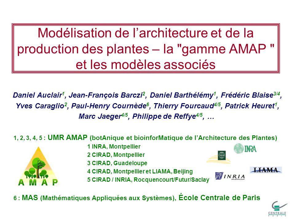 Les bases botaniques Simulation des plantes Sim HP – AMAP1980 AMAPsim AMAPhydro, AMAPpara GreenLab2000 Autres applications AMAPmod, Archimed, AMAPméca, agroforesterie, peuplements, imagerie Modélisation de larchitecture et de la production des plantes – la gamme AMAP et les modèles associés 1990