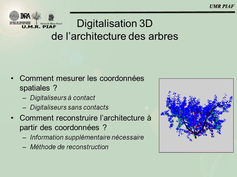 Digitalisation 3D de larchitecture des arbres Comment mesurer les coordonnées spatiales ? –Digitaliseurs à contact –Digitaliseurs sans contacts Commen