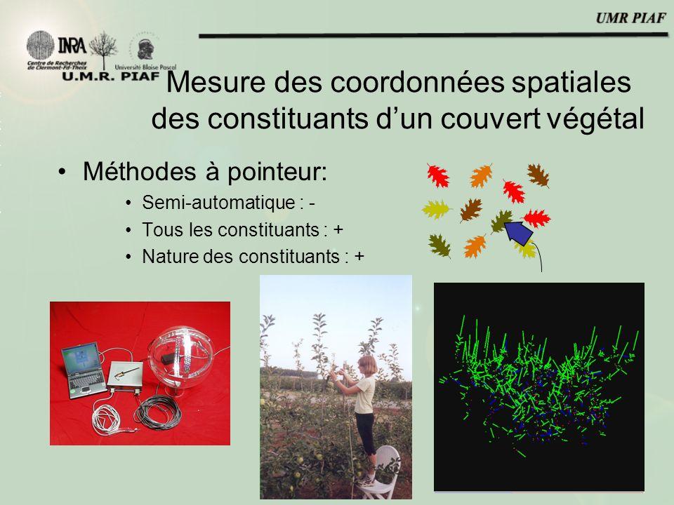 Mesure des coordonnées spatiales des constituants dun couvert végétal Méthodes à pointeur: Semi-automatique : - Tous les constituants : + Nature des c