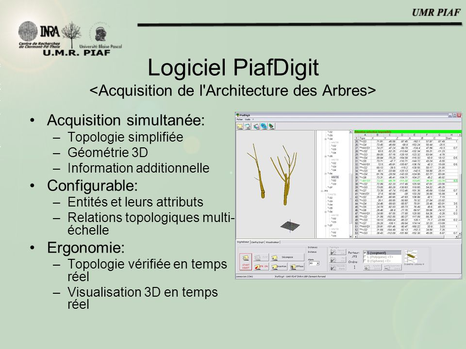 Logiciel PiafDigit Acquisition simultanée: –Topologie simplifiée –Géométrie 3D –Information additionnelle Configurable: –Entités et leurs attributs –R
