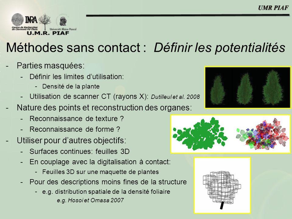 Méthodes sans contact : Définir les potentialités -Parties masquées: -Définir les limites dutilisation: -Densité de la plante -Utilisation de scanner