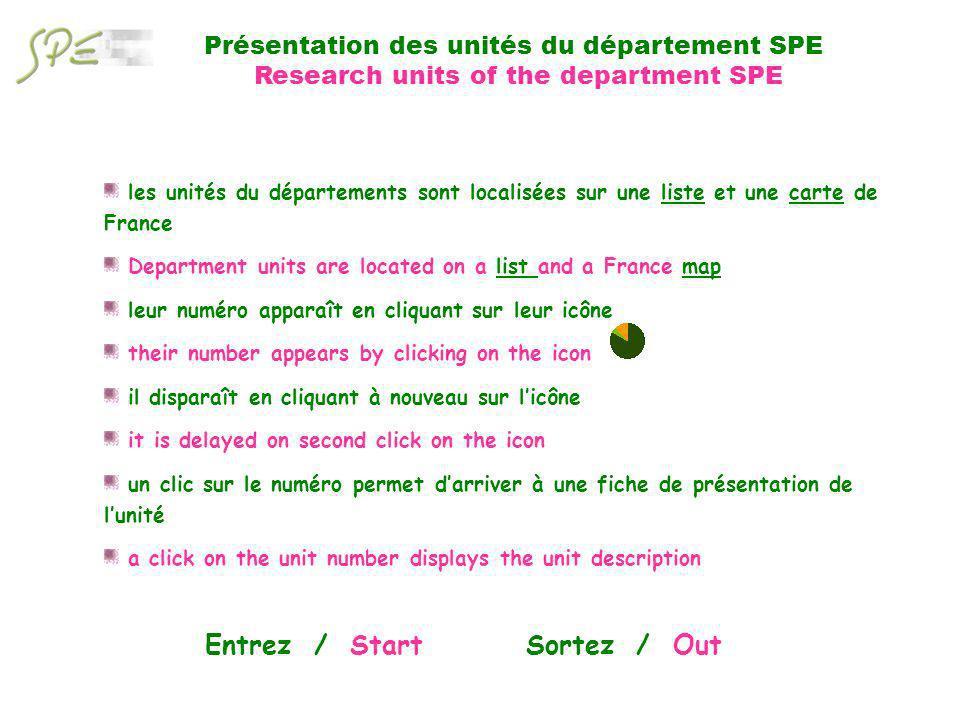 Versailles Grignon Rennes Angers Colmar Dijon Poitou Charentes Bordeaux Clermont Lyon Avignon Antibes Antilles Toulouse Échelle : 60 agents permanents Scale : 60 permanent members INRA SPE non INRA INRA non SPE les unités du département SPE en 2002 / Units of the Department in 2002 UMR 217 UR 258 UR 271 UR 1130 UMR 1131 UMR 1099 UMR 77 UMR 1088 UMR 692 UR 1160 UMR 1090 UR 430 UMR 1065 UMR 207 UR 71 UMR 1188 UMR 256 UR 979 UMR 441 UMR 27 UMR 1062 UMR 1063 UMR 385 UMR 203 UR 921 UE 695 UMR 406 UR 1064 UMR 1112 SPE UR 407 Carte UMR 1095 UMR 1066 UMR 1089 UMR 1133 URA 389 Montpellier liste des unités/ units list début/ beginning