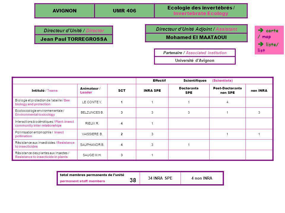 AVIGNONUMR 406 Ecologie des invertébrés / Invertebrate Ecology Directeur dUnité / Director Jean Paul TORREGROSSA EffectifScientifiques(Scientists) Int