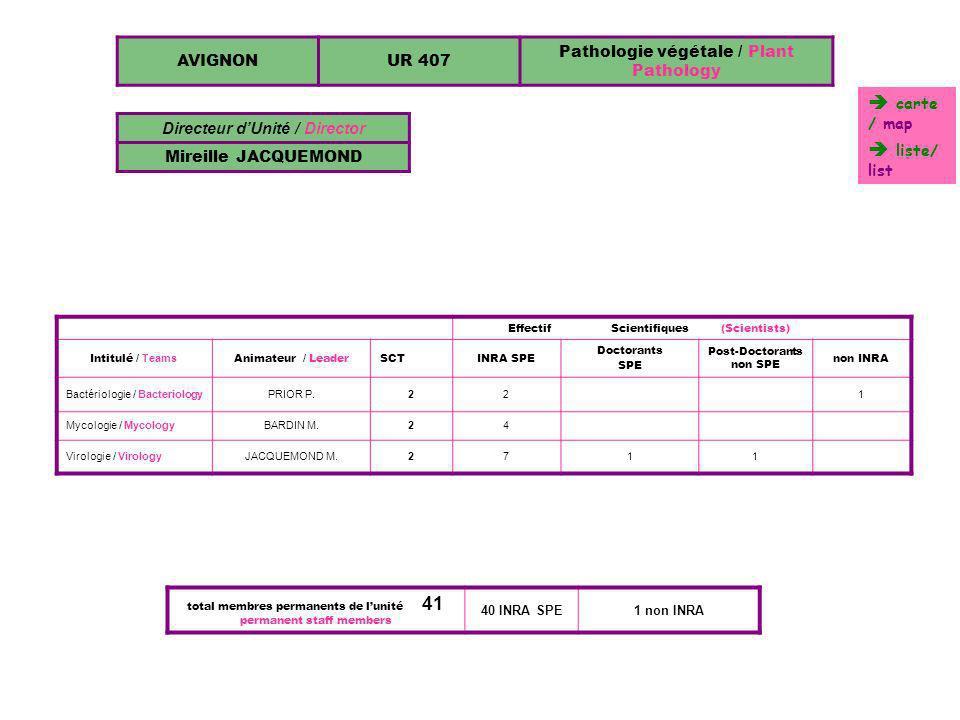 AVIGNONUR 407 Pathologie végétale / Plant Pathology Directeur dUnité / Director Mireille JACQUEMOND EffectifScientifiques(Scientists) Intitulé / Teams