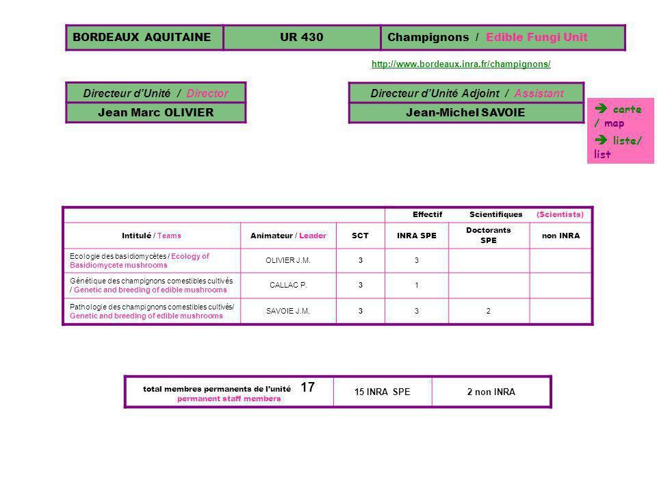 BORDEAUX AQUITAINEUR 430Champignons / Edible Fungi Unit EffectifScientifiques(Scientists) Intitulé / Teams Animateur / LeaderSCTINRA SPE Doctorants SP