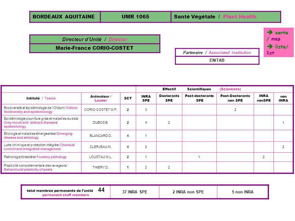 BORDEAUX AQUITAINEUMR 1065Santé Végétale / Plant Health EffectifScientifiques(Scientists) Intitulé / Teams Animateur / Leader SCT INRA SPE Doctorants