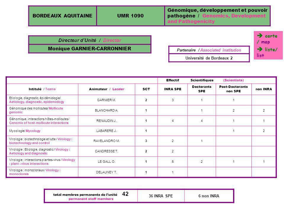 BORDEAUX AQUITAINEUMR 1090 Génomique, développement et pouvoir pathogène / Genomics, Development and Pathogenicity EffectifScientifiques(Scientists) I