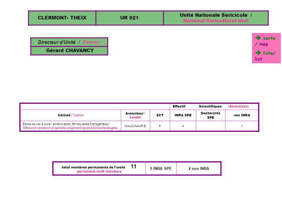CLERMONT- THEIXUR 921 Unité Nationale Séricicole / National Sericultural Unit EffectifScientifiques(Scientists) Intitulé / Teams Animateur / Leader SC