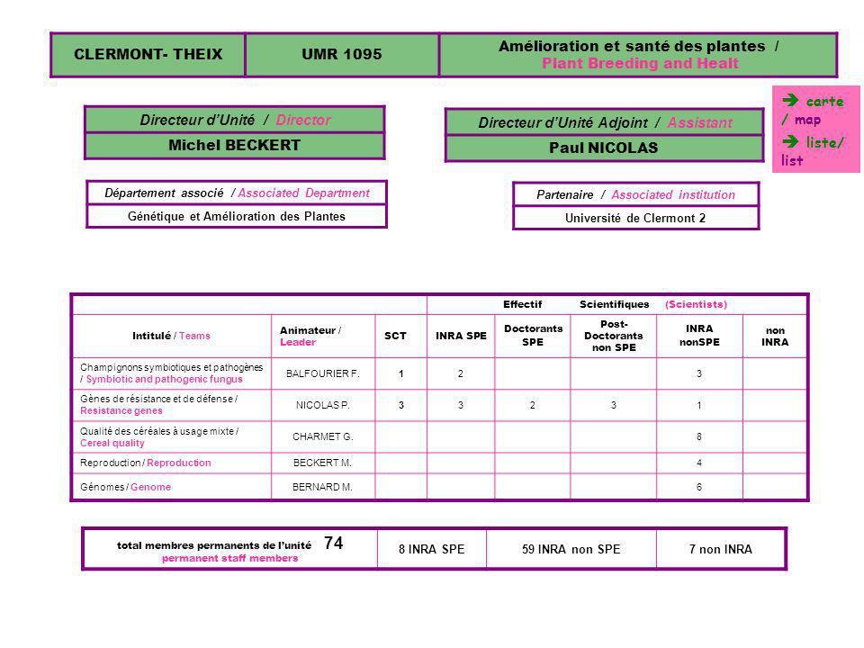 CLERMONT- THEIXUMR 1095 Amélioration et santé des plantes / Plant Breeding and Healt EffectifScientifiques(Scientists) Intitulé / Teams Animateur / Le