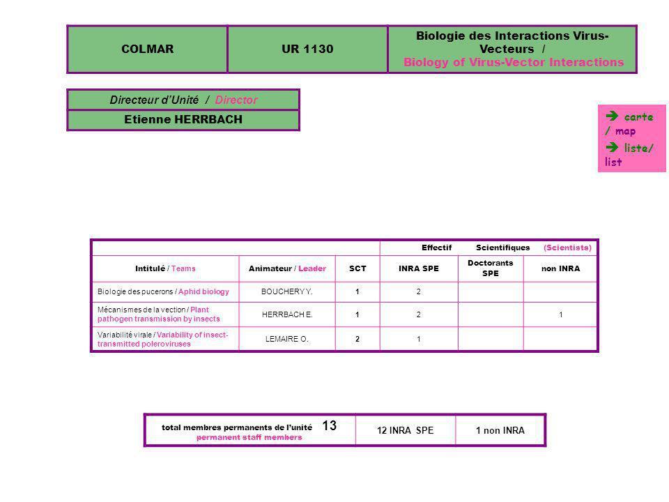 COLMARUR 1130 Biologie des Interactions Virus- Vecteurs / Biology of Virus-Vector Interactions EffectifScientifiques(Scientists) Intitulé / Teams Anim
