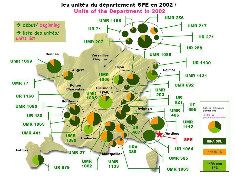 Versailles Grignon Rennes Angers Colmar Dijon Poitou Charentes Bordeaux Clermont Lyon Avignon Antibes Antilles Toulouse Échelle : 60 agents permanents