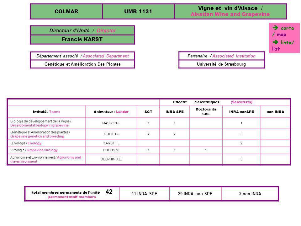 COLMARUMR 1131 Vigne et vin dAlsace / Alsatian Wine and Grapevine EffectifScientifiques(Scientists) Intitulé / Teams Animateur / LeaderSCTINRA SPE Doc