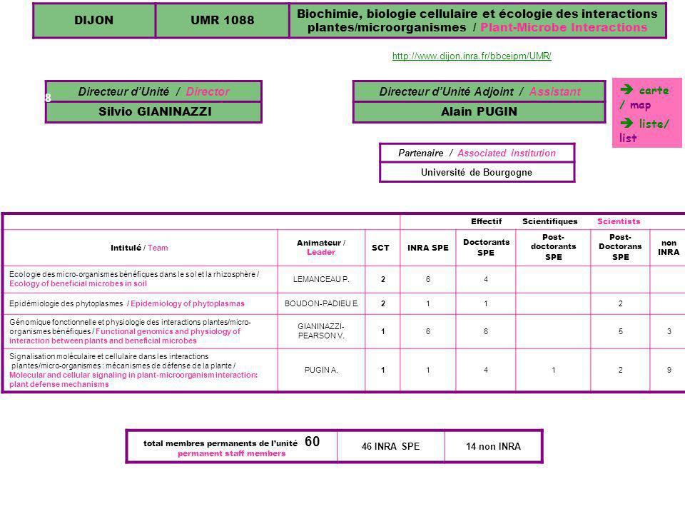 DIJONUMR 1088 Biochimie, biologie cellulaire et écologie des interactions plantes/microorganismes / Plant-Microbe Interactions Directeur dUnité / Dire