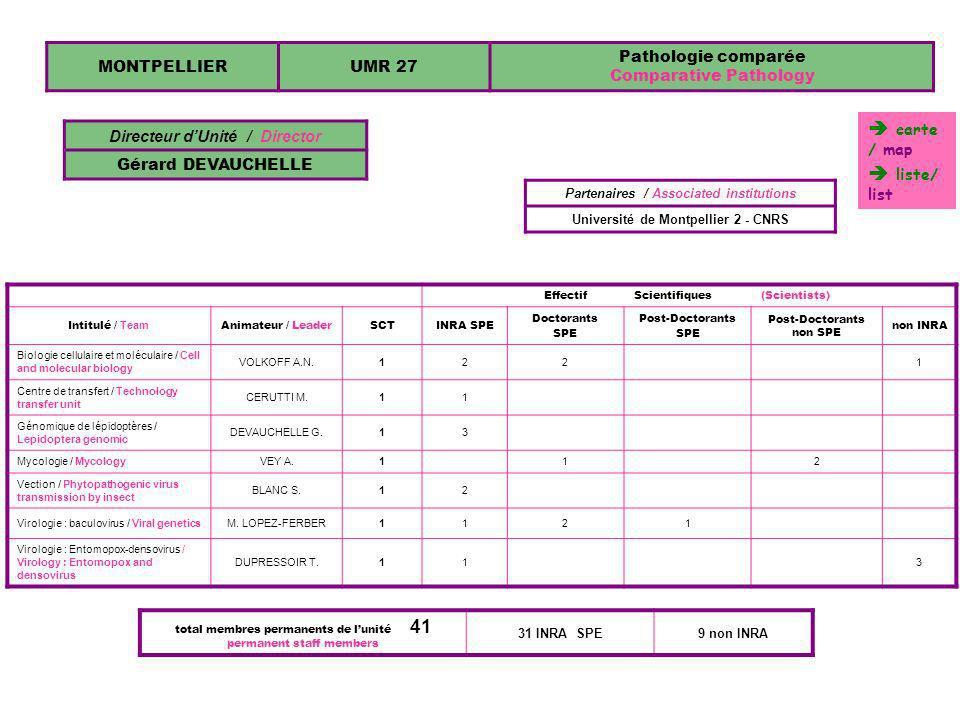 MONTPELLIERUMR 27 Pathologie comparée Comparative Pathology Directeur dUnité / Director Gérard DEVAUCHELLE EffectifScientifiques(Scientists) Intitulé