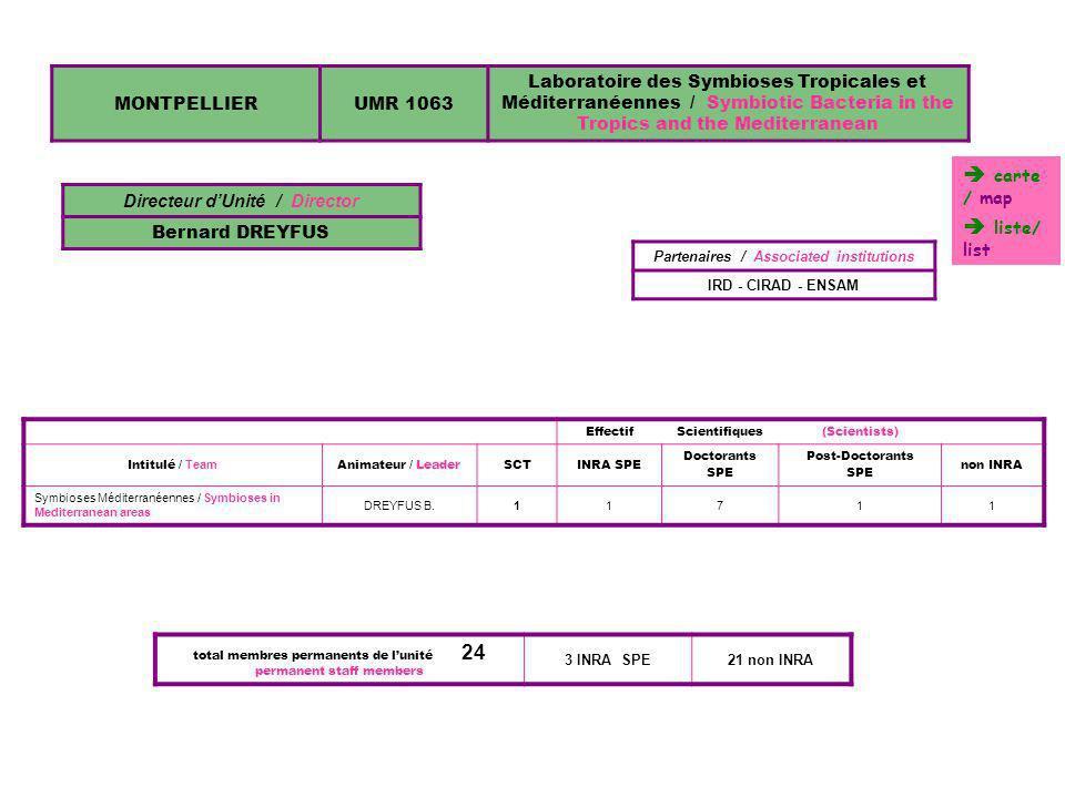 MONTPELLIERUMR 1063 Laboratoire des Symbioses Tropicales et Méditerranéennes / Symbiotic Bacteria in the Tropics and the Mediterranean Directeur dUnit