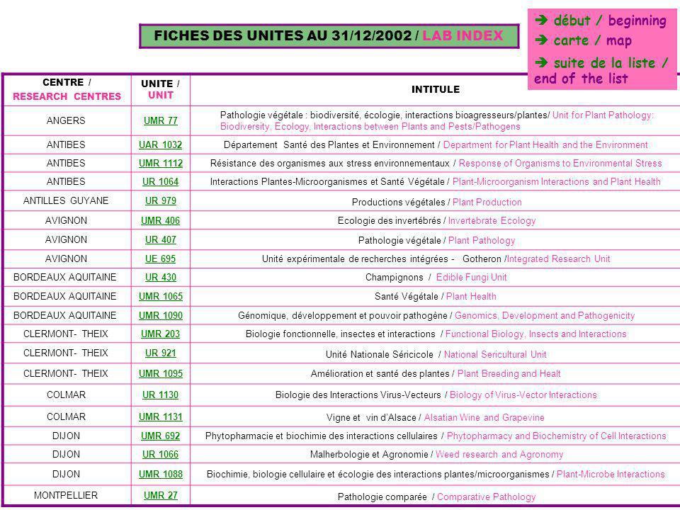 CENTRE / RESEARCH CENTRES UNITE / UNIT INTITULE ANGERSUMR 77 Pathologie végétale : biodiversité, écologie, interactions bioagresseurs/plantes/ Unit fo