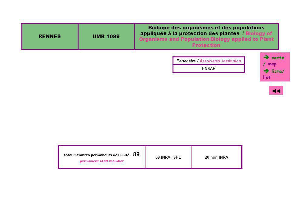 1099 suite total membres permanents de lunité 89 permanent staff member 69 INRA SPE20 non INRA RENNESUMR 1099 Biologie des organismes et des populatio