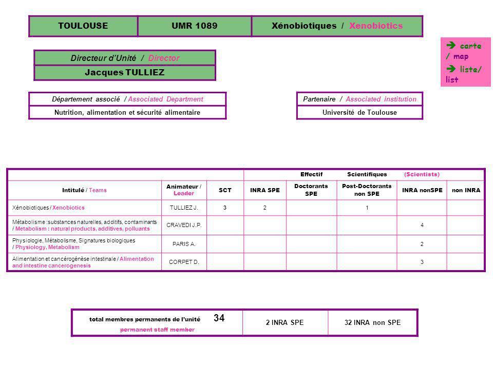 TOULOUSEUMR 1089Xénobiotiques / Xenobiotics Directeur dUnité / Director Jacques TULLIEZ EffectifScientifiques(Scientists) Intitulé / Teams Animateur /